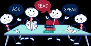 Ask-Read-Speak-Danish